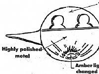 OVNI/PAN Vs plasma froids ? Recherche sur le terrain - Page 3 SanAntonio1975